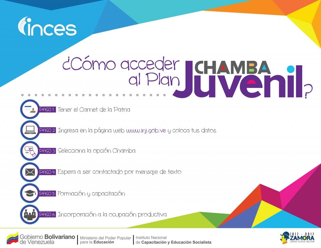 Requisitos para registro chamba juvenil