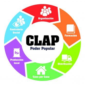 Cómo hago registro CLAP